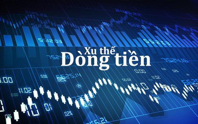 Xu thế dòng tiền: Chờ giải tỏa áp lực