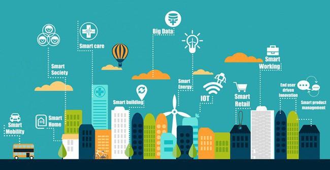 """Smart City: """"Xu hướng mới"""" đã có mặt tại thị trường BĐS Đà Nẵng"""