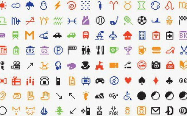 Những điều chưa biết về Emoji hay cách mà nó thay đổi ngôn ngữ toàn cầu