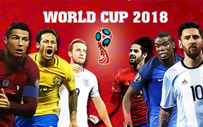 World Cup 2018 tại Nga: Kết thúc vòng bảng có quá nhiều bất ngờ gây sốc cho người hâm mộ