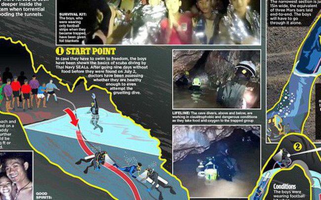 """[ĐỒ HỌA] Hành trình ra khỏi hang """"căng thẳng hơn phim kinh dị"""" của các cầu thủ Thái Lan"""