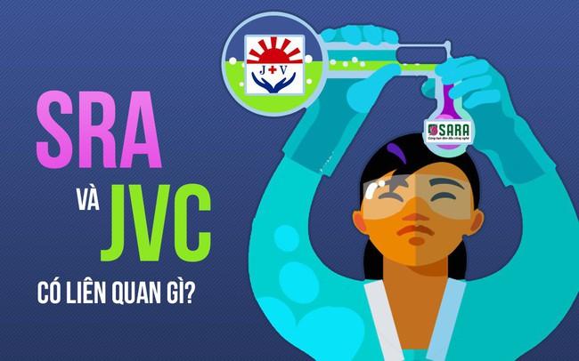 Nhìn SRA, nhớ JVC
