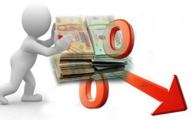 SBT, HBC, VCF, HAH, ITA, CII, VCI, DHC, SDU, SCS: Thông tin giao dịch lượng lớn cổ phiếu