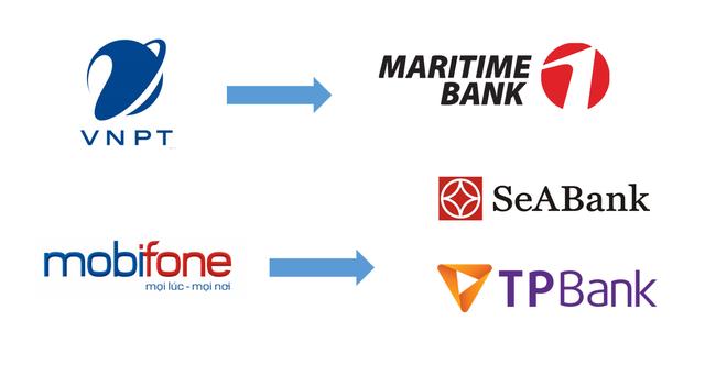 VNPT, MobiFone sẽ thuận lợi thoái vốn khỏi các ngân hàng?