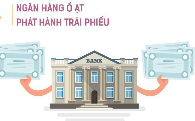 Các ngân hàng đã huy động được bao nhiêu trái phiếu trong năm 2018?
