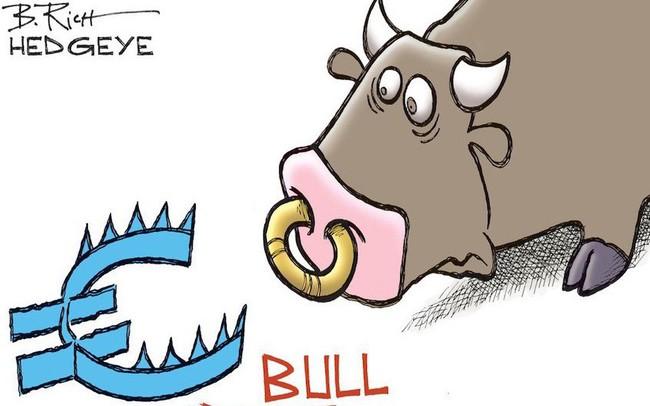 """Liên tục tăng phi mã, S&P 500 đang ở ngưỡng """"nguy hiểm"""""""