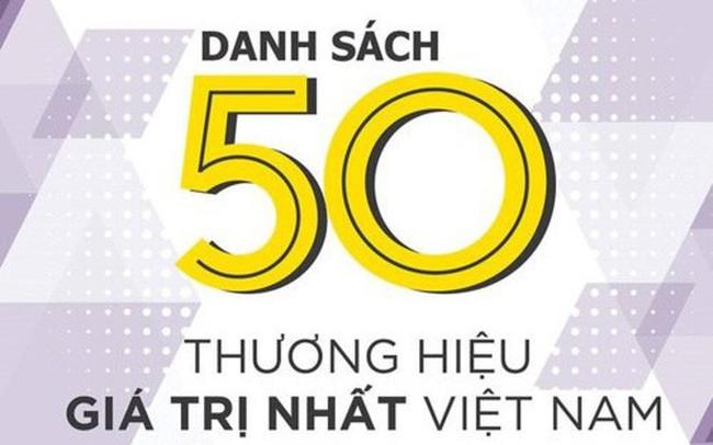 """Thương hiệu Nam Long (Hose: NLG) nằm trong  """"Top 50 thương hiệu dẫn đầu 2019"""" do Forbes Việt Nam bình chọn"""