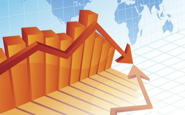 Cổ phiếu thủy sản nổi sóng, VN-Index giảm gần 7 điểm