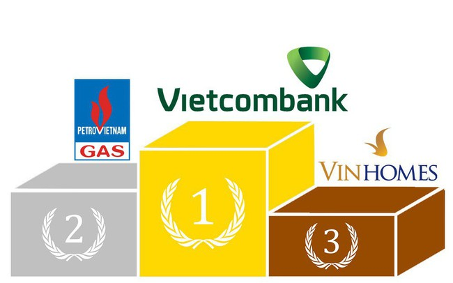 Lãi vượt trội so với PV GAS và VinHomes, Vietcombank giữ ngôi quán quân lợi nhuận quý 1 với gần 6.000 tỷ đồng