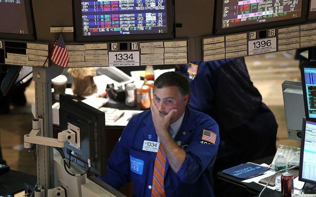 Dow Jones 'bay' gần 300 điểm trong 2 phiên liên tiếp do Fed quyết định giữ nguyên lãi suất