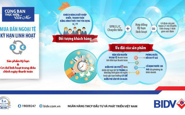 BIDV giúp khách hàng chủ động chi phí điều chỉnh kỳ hạn thanh toán ngoại tệ
