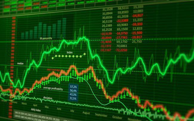 VN-Index tăng hơn 7 điểm, khối ngoại vẫn bán ròng trong phiên 27/9