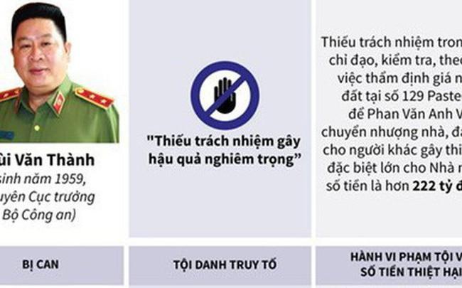 Tội danh và hành vi của ông Trần Việt Tân, Bùi Văn Thành