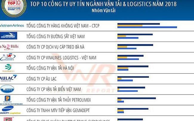 Những 'ông lớn' trong ngành vận tải và logistics Việt Nam 2018