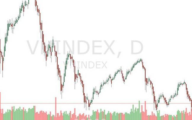 """Xu thế dòng tiền: Cảnh """"chợ chiều"""" bao giờ kết thúc?"""