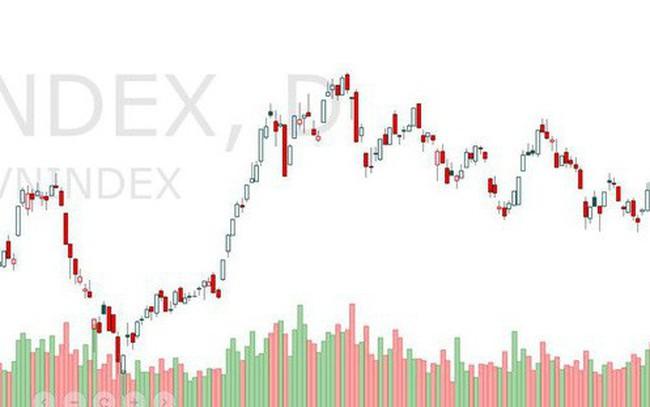 Xu thế dòng tiền: Thị trường còn chờ tín hiệu gì?