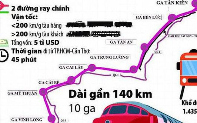 Cần 10 tỷ USD làm đường sắt cao tốc Tp.HCM - Cần Thơ