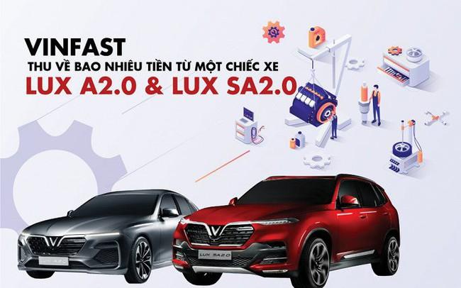 Vì sao giá xe VinFast chưa thể thấp hơn?