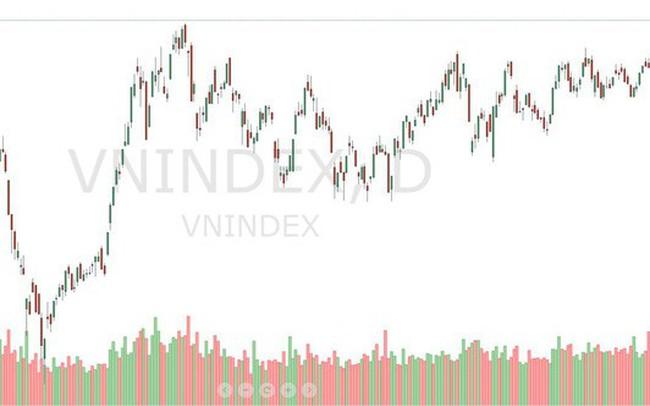 """Xu thế dòng tiền: VN-Index vượt đỉnh rồi, """"lên tàu"""" thôi"""