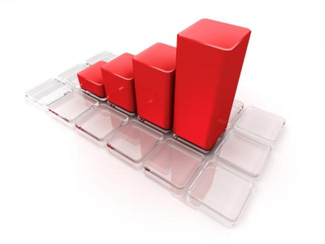 VN-Index tăng hơn 10% trong 6 phiên liên tiếp