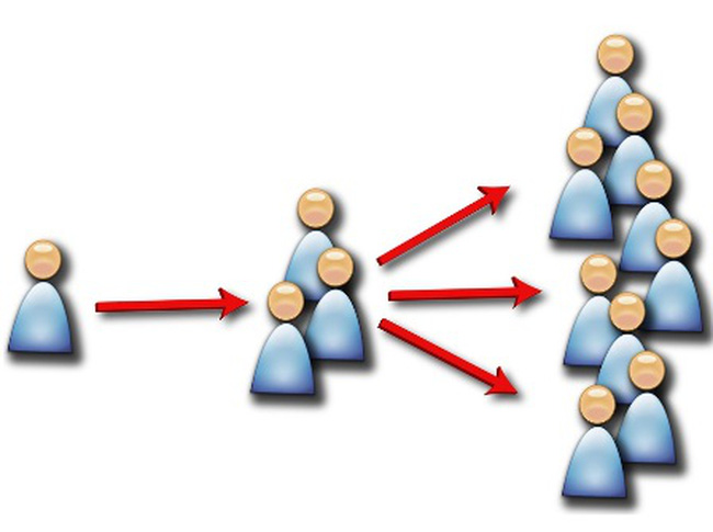 UBCKNN đề nghị các Sở GDCK phối hợp với VSD rà soát giao dịch và xử lý tin đồn