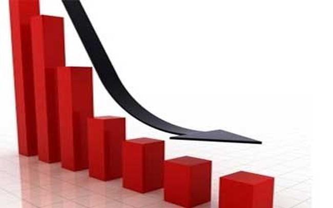VNM giảm mạnh nhất 1 năm, VN-Index giảm hơn 9 điểm cuối phiên
