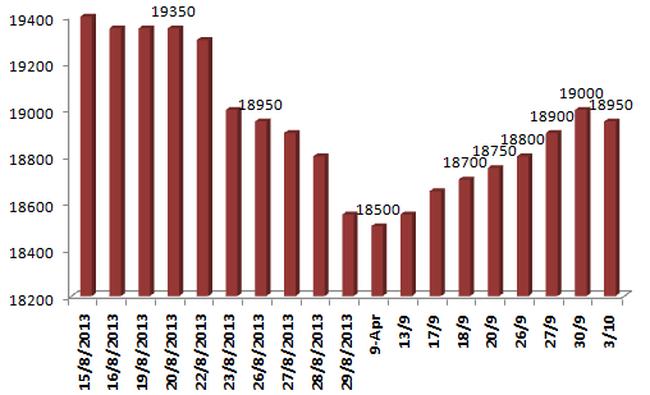 Cập nhật tin ETF: Market Vector bị rút vốn lần đầu tiên sau một tháng