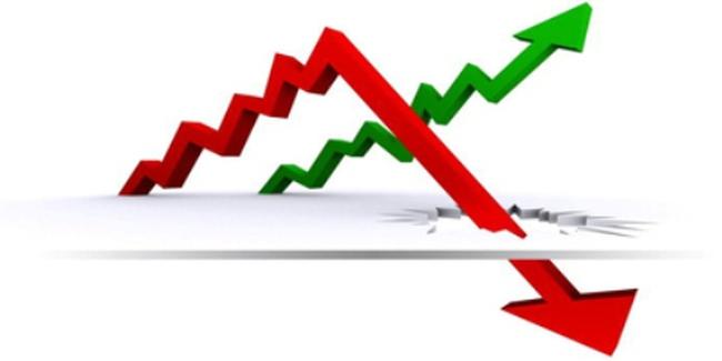 Giao dịch 2 sàn hơn 3.500 tỷ, Vn-Index giảm hơn 2 điểm cuối phiên