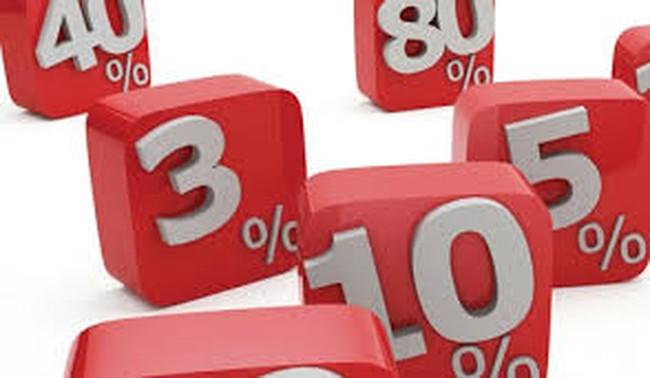 VN-Index tăng 6 điểm, cổ phiếu BĐS tăng mạnh