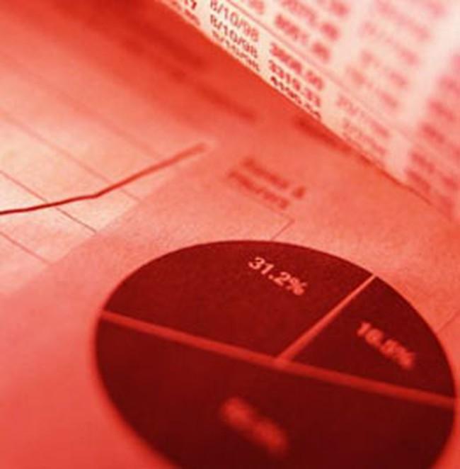 Triển vọng kinh tế xấu đẩy TTCK sụt giảm mạnh