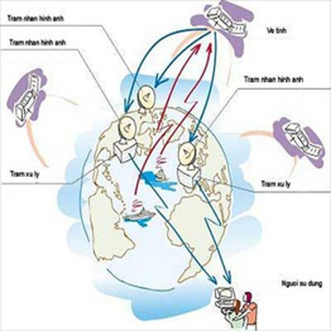 Khánh thành trạm thu ảnh vệ tinh viễn thám đầu tiên của Việt Nam