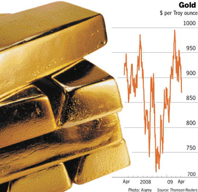 Vàng tăng giá trở lại