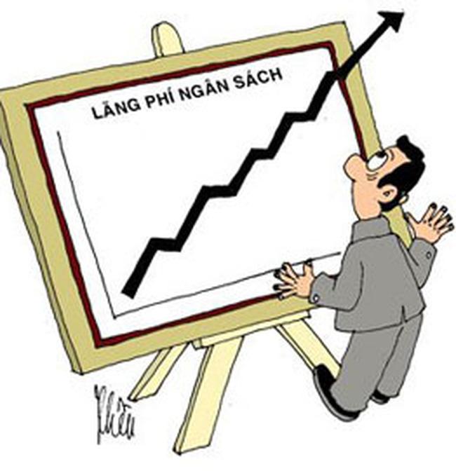 Bức tranh ngân sách