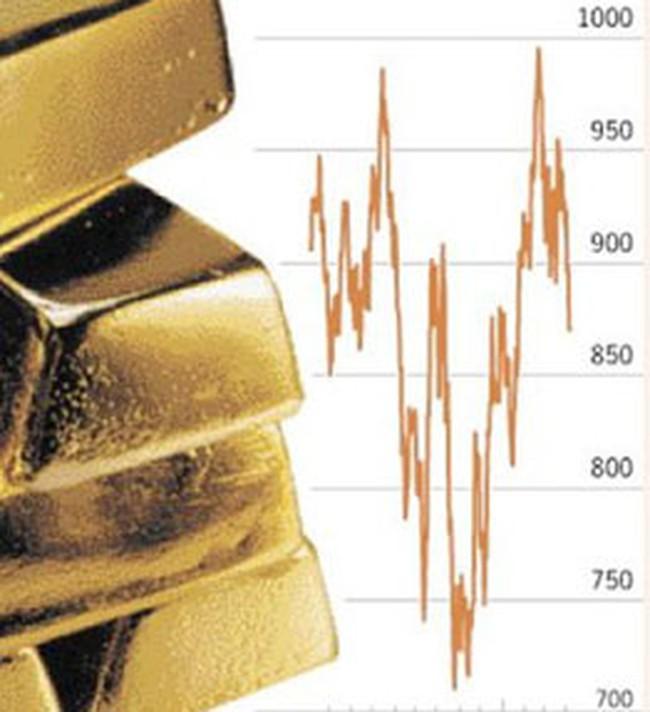Lời cảnh báo từ giá vàng