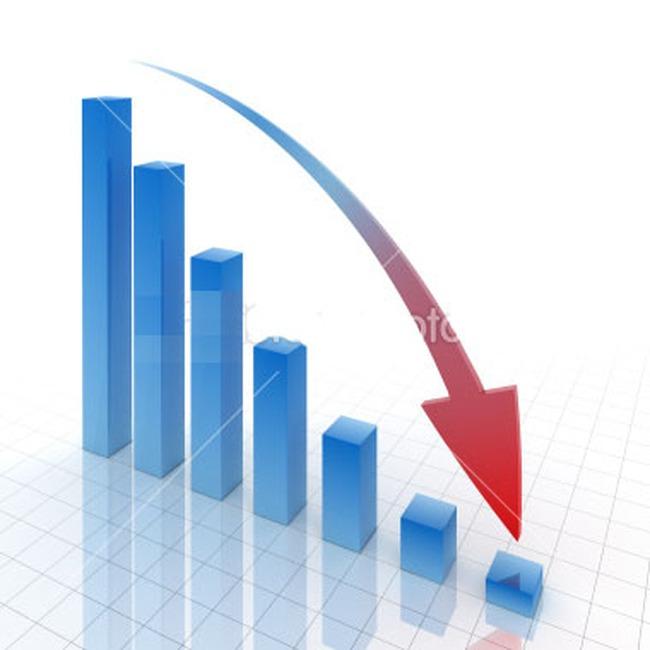 Lượng giảm giá áp đảo, Vn-Index mất thêm gần 8 điểm