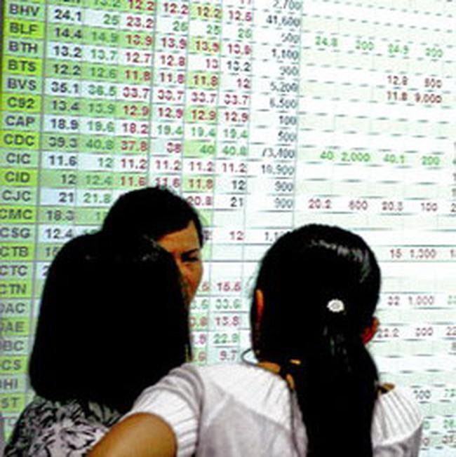 VN-Index giảm gần 7 điểm xuống 505 điểm