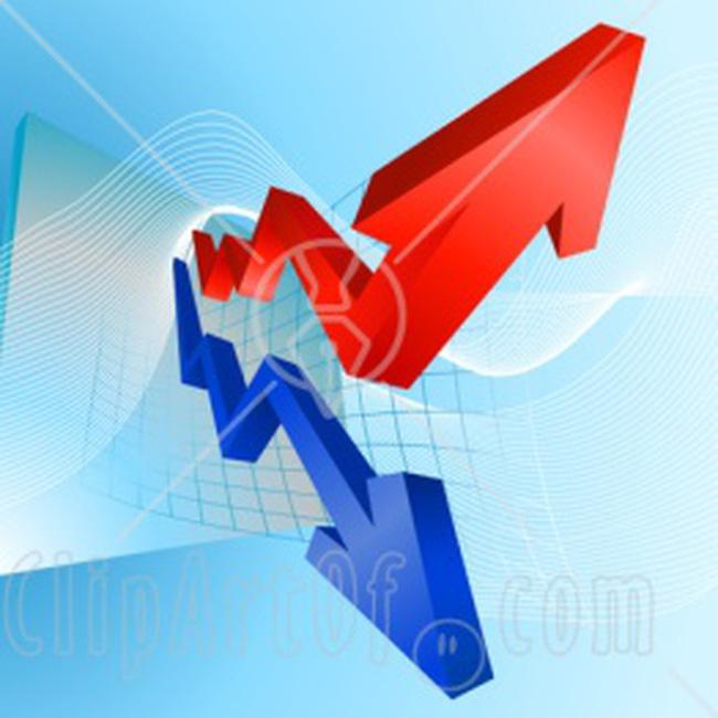 HUT, GLT, SD5: Kết quả kinh doanh hợp nhất quý III/2010