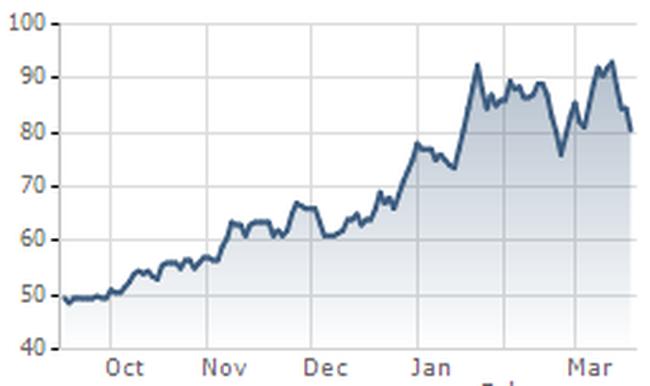 MSN: Việc mua Công ty Núi Pháo đem lại khoản lợi thế thương mại 1.615 tỷ đồng