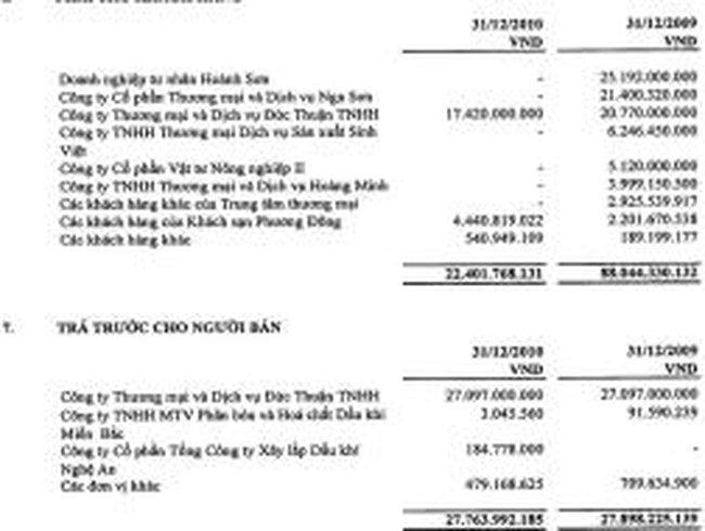 PDC: Kiểm toán lưu ý khoản nợ phải thu khó đòi 44,52 tỷ đồng