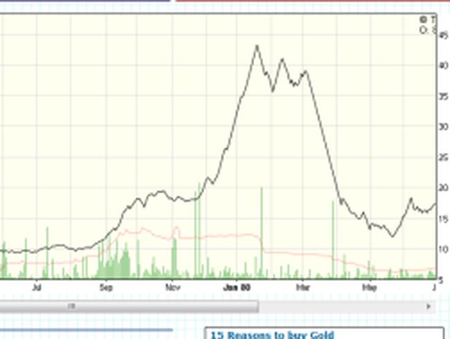 Giá vàng kỷ lục gợi nhớ câu chuyện thị trường bạc