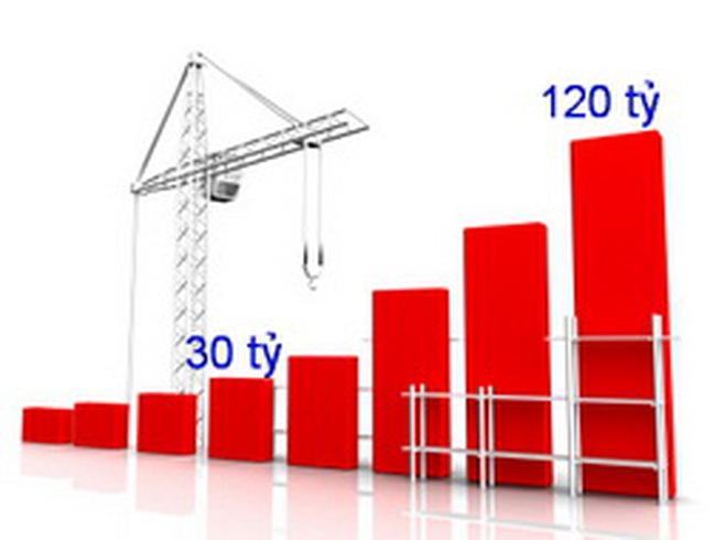 """Hơn 170 cổ phiếu có """"nguy cơ"""" chuyển sàn do không đủ vốn điều lệ tối thiếu"""