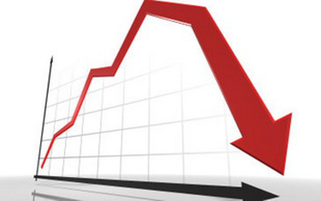 Vn-Index rơi xuống 425 điểm - thấp nhất kể từ đầu tháng 6