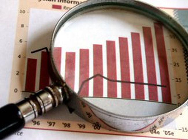 Đầu tư cho nghiên cứu thị trường mới chỉ bằng 3,6% chi quảng cáo
