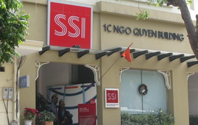 SSI: Lỗ nặng vì trích dự phòng cho các cổ phiếu HVG, TMT, VF4