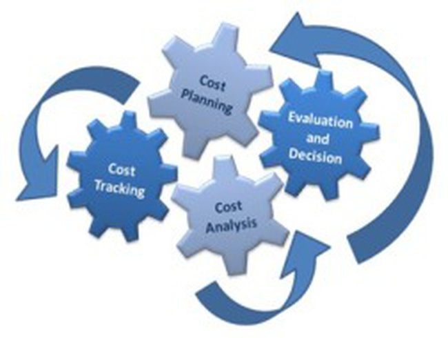 Chi phí quản lý doanh nghiệp: Shock với những khoản tăng 3 chữ số