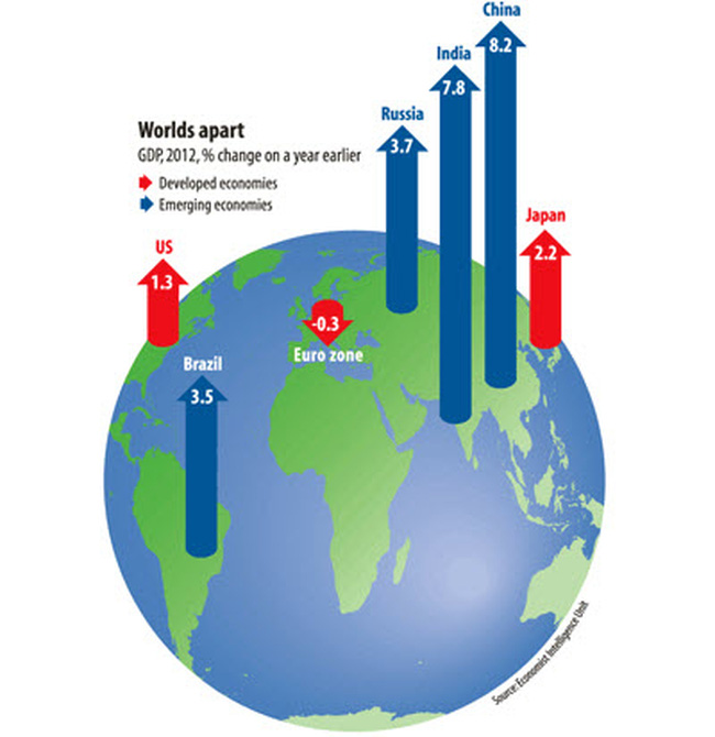 Thế giới năm 2012: Năm của tình trạng tự đình đốn