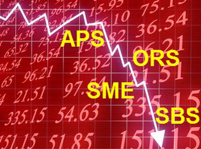 Nhìn lại một năm thảm hại của cổ phiếu chứng khoán