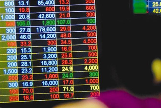 CTG bất ngờ tăng trần, VN-Index giảm xuống 348 điểm