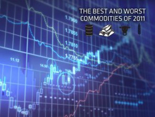 Những hàng hóa tăng và giảm giá nhiều nhất năm 2011