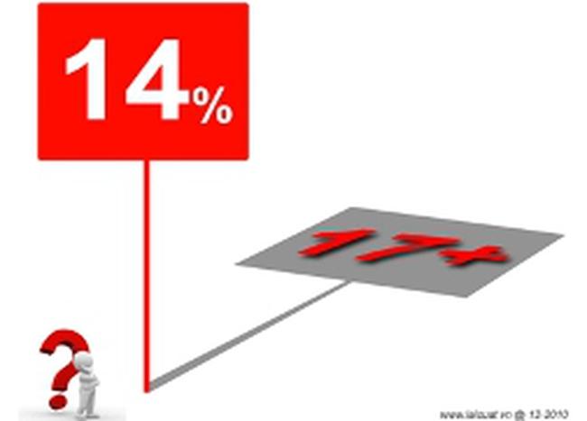 Ngân hàng vượt trần lãi suất